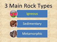 Three main rock types: Igneous, Sedimentary, Metamorphic