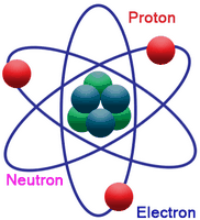 Three sub-atomic particles