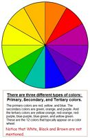 Three categories of colors: primary, secondary, tertiary