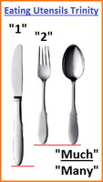 Trinity of Eating Utensils combined with mathematical history