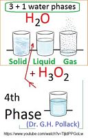 3 to 1 Trinity of water phases