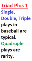 3 to 1 perspective of Baseball plays
