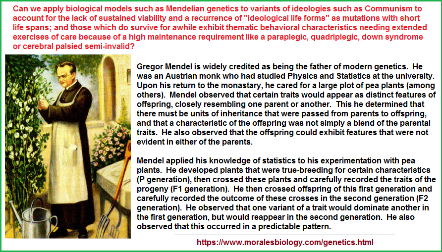 Applying Mendilian genetics to ideologies as if they are life forms