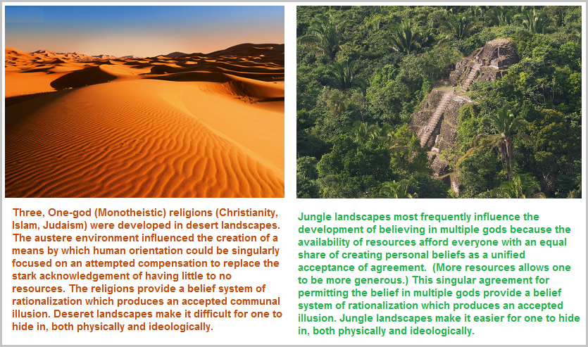 The concept of god influenced by climatic terrains