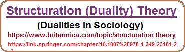 Dualities in Sociology example