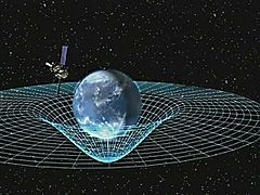 Space-time fabric around Earth