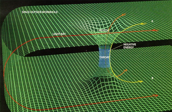 Wormhole within space-time mesh
