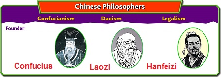 3 Great Chinese Philosophers