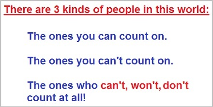 Three kinds of people to count