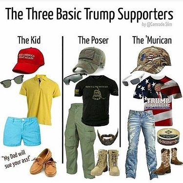 Three types of Trump Supporters