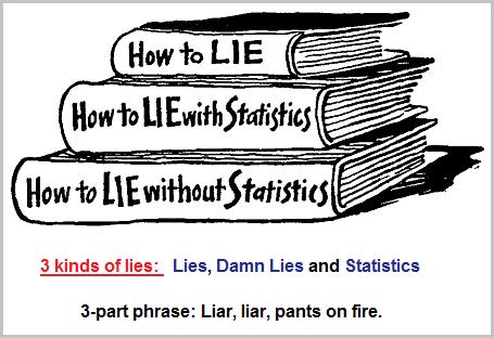 Three perspectives on lying