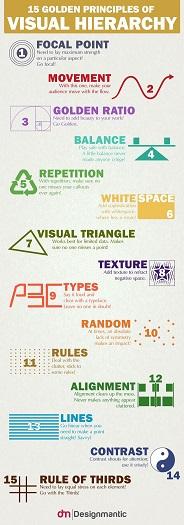 A short list of visual ideas