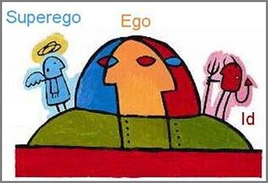 Freudian Id, Ego, and Superego