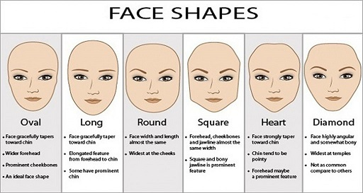 Face shapes excluding rectangle