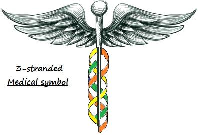 3-stranded medical motif