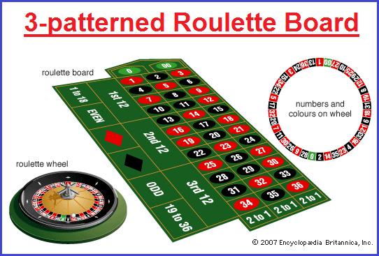 3 patterned Roulette Board