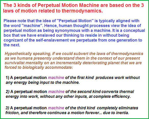 3 kinds of perpetual motion