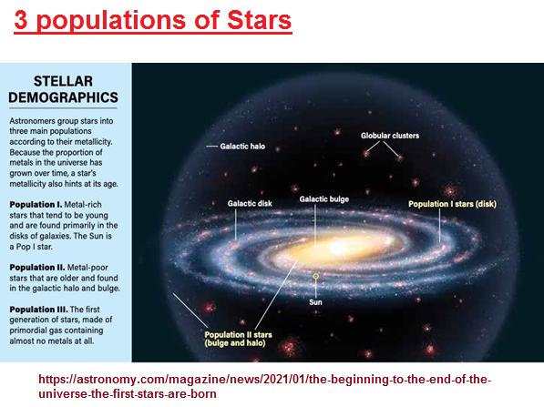 3_star_populations (304K)