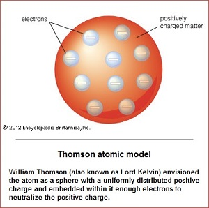 Thompson atomic model