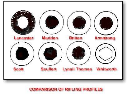 Rifling profiles image 1