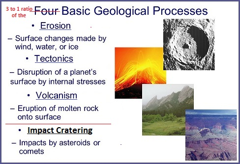 3 to 1 ratio of the so-called four basic geological processes
