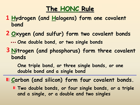 The HONC rule