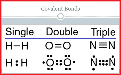 Single, Double, Triple bonds