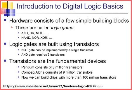Boolean logic image 2